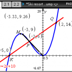 Modelling Task differential calculus, functions, graphs, kinematics. Real life applications. VCE Mathematical Methods.